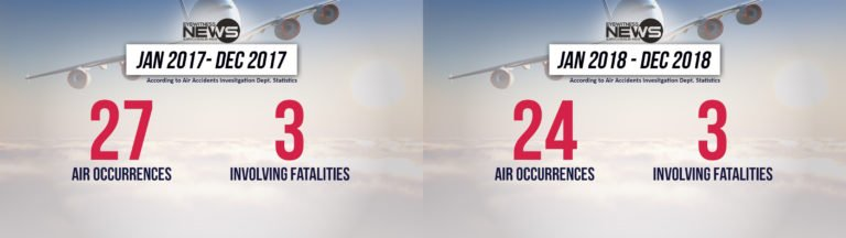 Majority of air accidents involved foreign pilots/US-registered aircraft