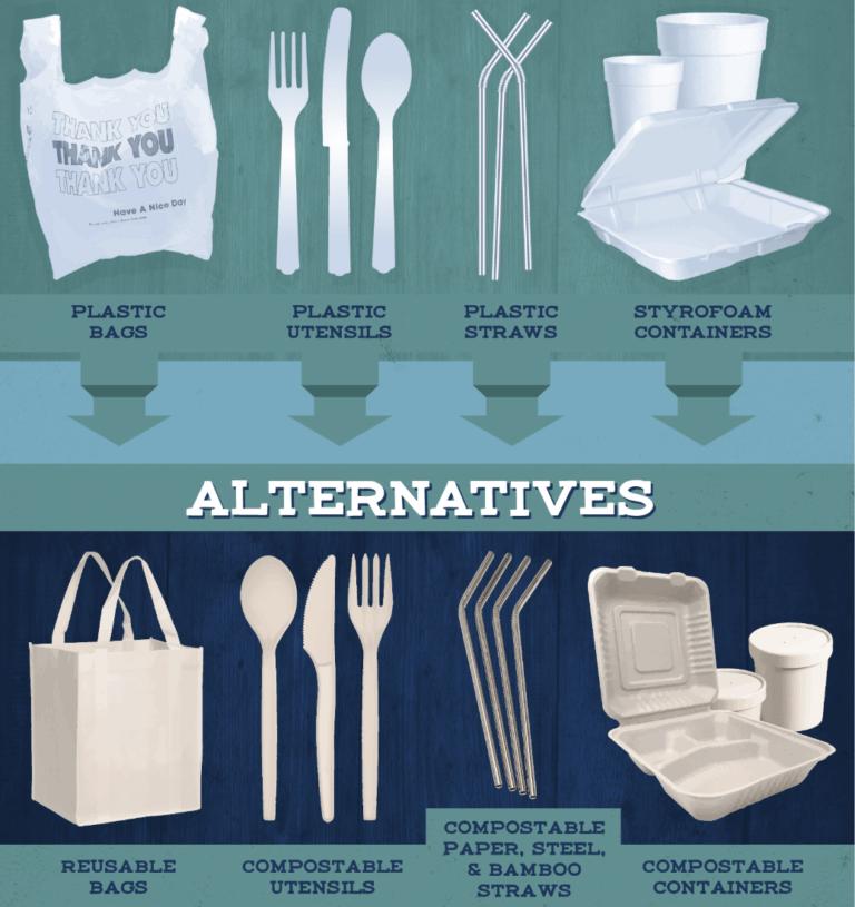 Business urged to prepare for single-use plastics ban come January 1